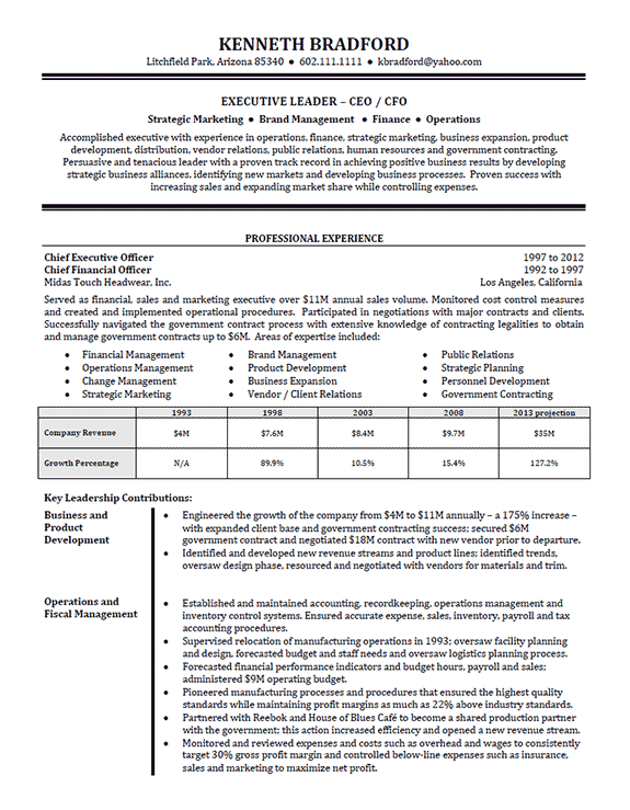 highlevel executive resume example1a